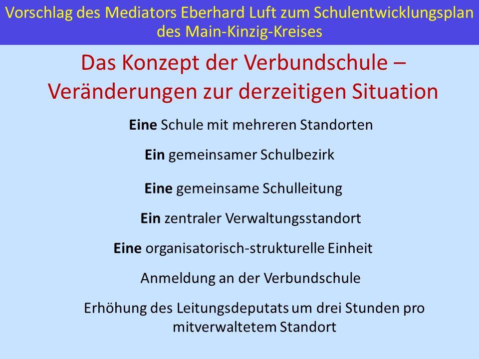 Vorschlag des Mediators Eberhard Luft zum Schulentwicklungsplan des Main-Kinzig-Kreises Das Konzept der Verbundschule – Veränderungen zur derzeitigen