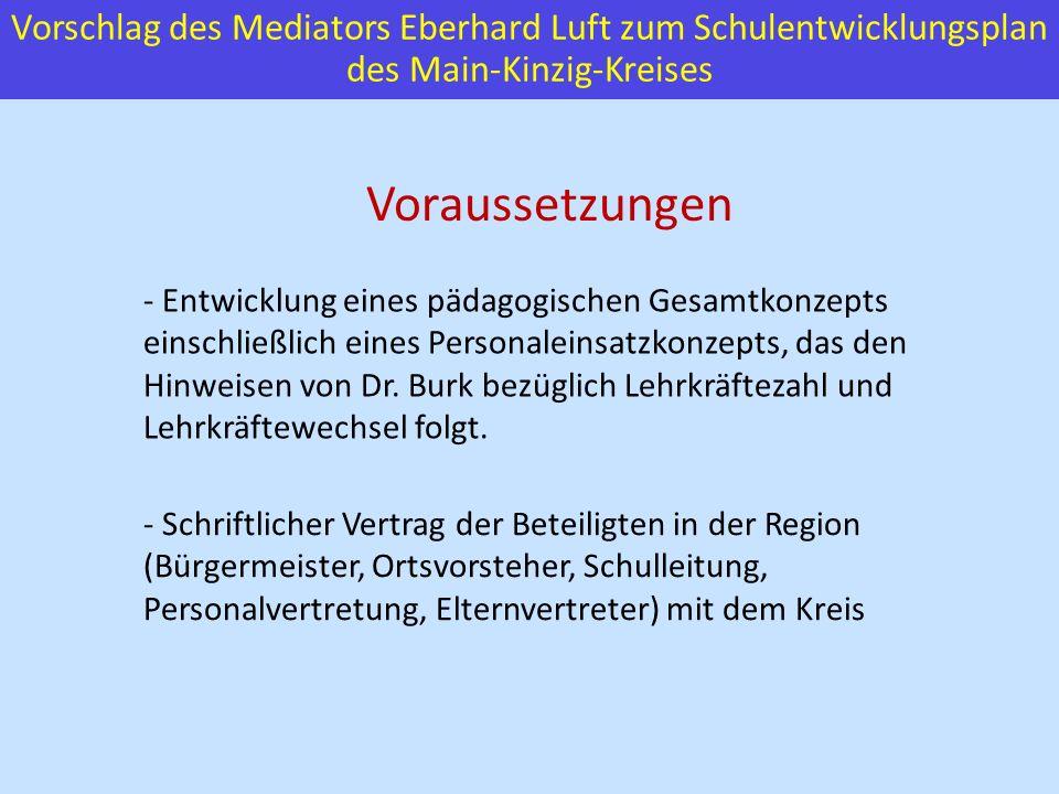 Vorschlag des Mediators Eberhard Luft zum Schulentwicklungsplan des Main-Kinzig-Kreises Voraussetzungen - Entwicklung eines pädagogischen Gesamtkonzep