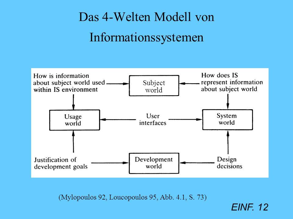 EINF. 12 Das 4-Welten Modell von Informationssystemen Subject world (Mylopoulos 92, Loucopoulos 95, Abb. 4.1, S. 73)