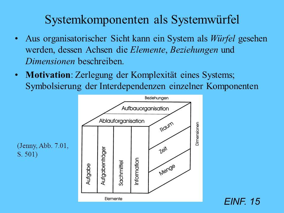 EINF. 15 Systemkomponenten als Systemwürfel Aus organisatorischer Sicht kann ein System als Würfel gesehen werden, dessen Achsen die Elemente, Beziehu