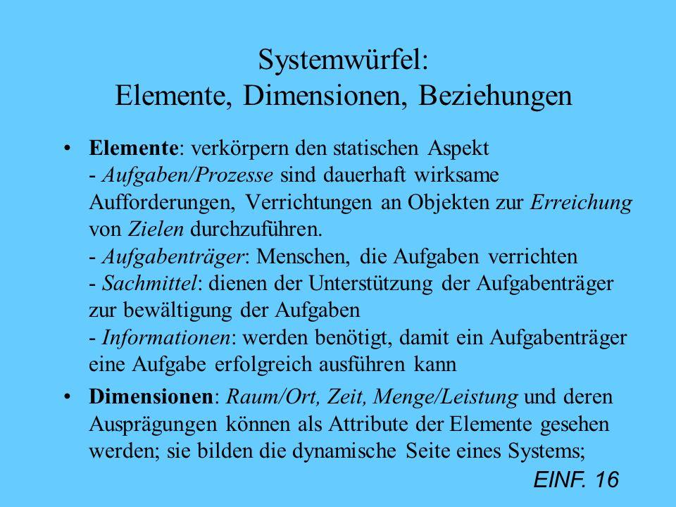 EINF. 16 Systemwürfel: Elemente, Dimensionen, Beziehungen Elemente: verkörpern den statischen Aspekt - Aufgaben/Prozesse sind dauerhaft wirksame Auffo