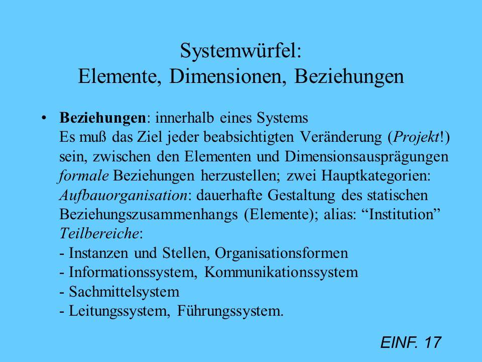 EINF. 17 Systemwürfel: Elemente, Dimensionen, Beziehungen Beziehungen: innerhalb eines Systems Es muß das Ziel jeder beabsichtigten Veränderung (Proje