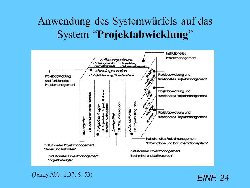 EINF. 24 Anwendung des Systemwürfels auf das System Projektabwicklung (Jenny Abb. 1.37, S. 53)