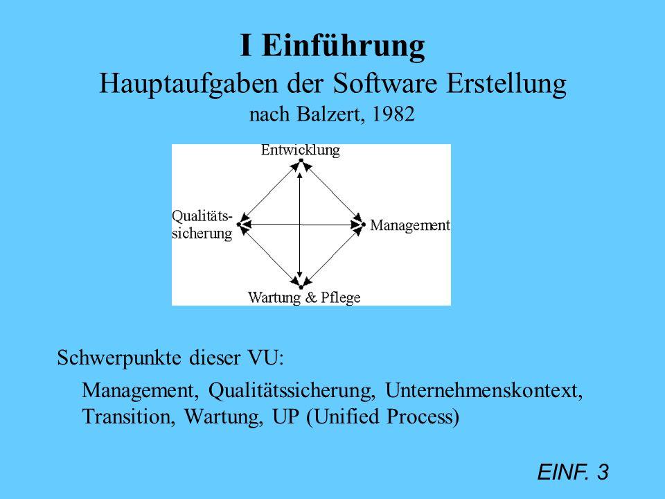 EINF. 3 I Einführung Hauptaufgaben der Software Erstellung nach Balzert, 1982 Schwerpunkte dieser VU: Management, Qualitätssicherung, Unternehmenskont