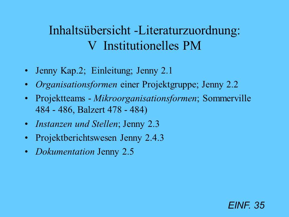 EINF. 35 Inhaltsübersicht -Literaturzuordnung: V Institutionelles PM Jenny Kap.2; Einleitung; Jenny 2.1 Organisationsformen einer Projektgruppe; Jenny