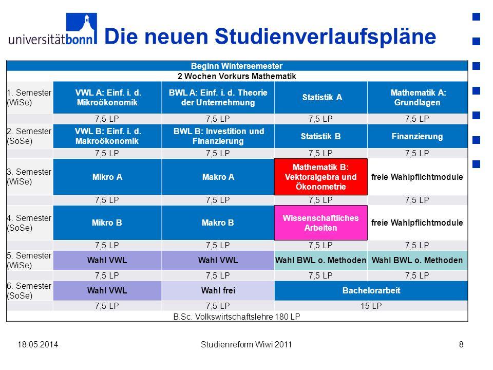 Die neuen Studienverlaufspläne Beginn Wintersemester 2 Wochen Vorkurs Mathematik 1.