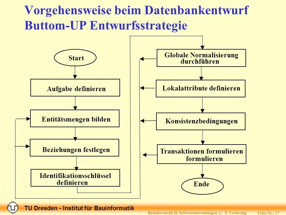 TU Dresden - Institut für Bauinformatik Folie-Nr.: 17 Bauinformatik II, Softwareanwendungen 1; 5.