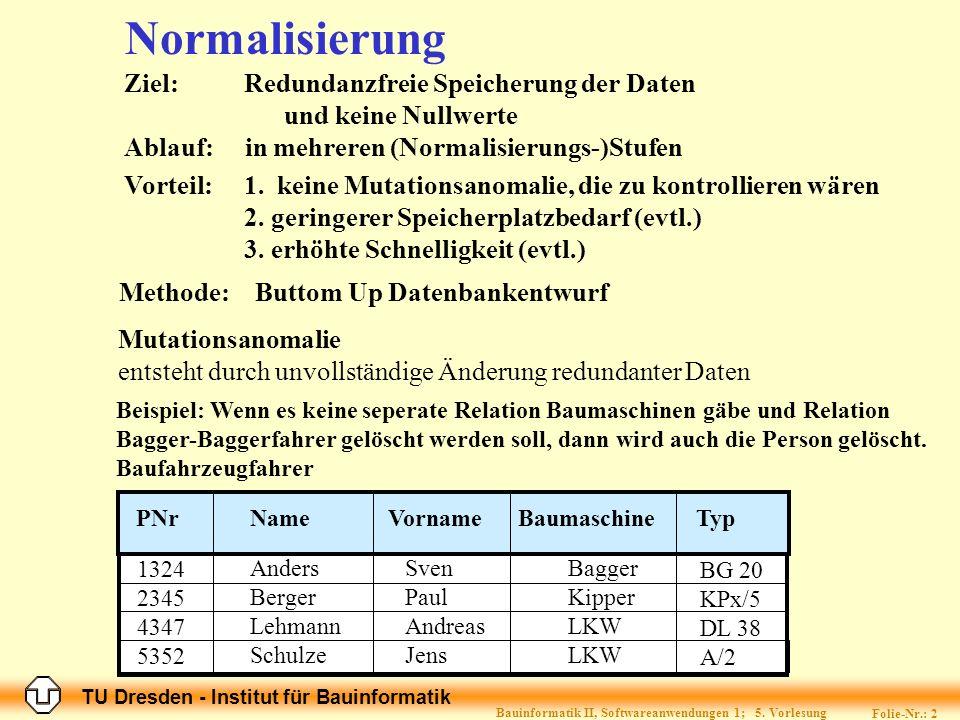 TU Dresden - Institut für Bauinformatik Folie-Nr.: 2 Bauinformatik II, Softwareanwendungen 1; 5.