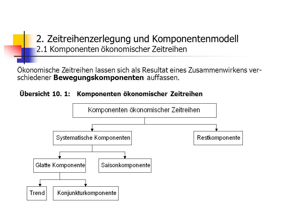 2. Zeitreihenzerlegung und Komponentenmodell 2.1 Komponenten ökonomischer Zeitreihen Ökonomische Zeitreihen lassen sich als Resultat eines Zusammenwir