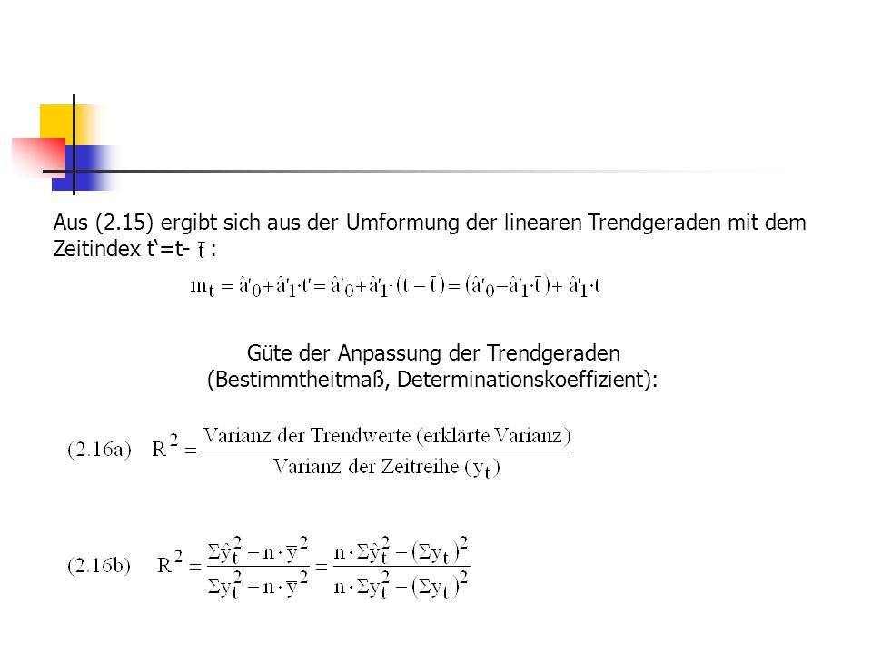 Aus (2.15) ergibt sich aus der Umformung der linearen Trendgeraden mit dem Zeitindex t=t- : Güte der Anpassung der Trendgeraden (Bestimmtheitmaß, Determinationskoeffizient):