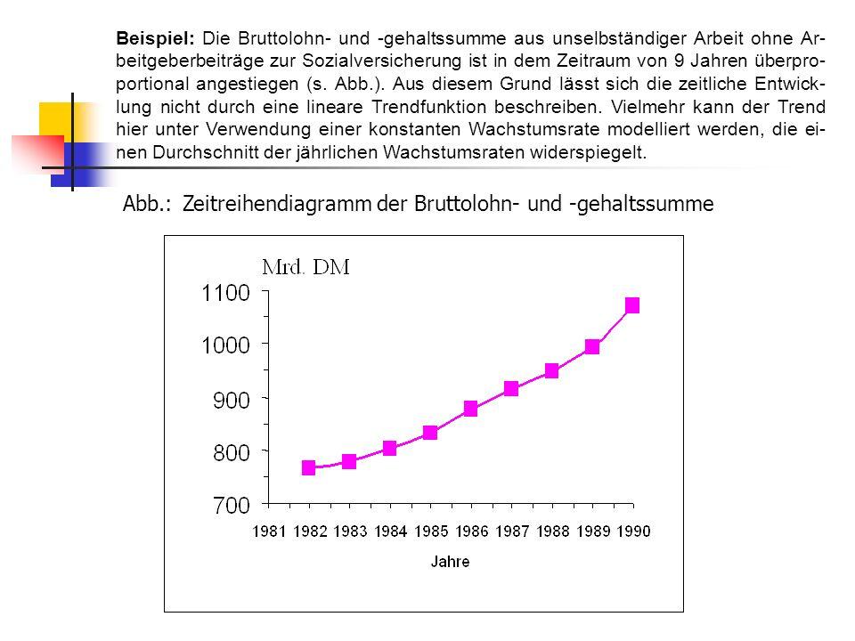 Beispiel: Die Bruttolohn- und -gehaltssumme aus unselbständiger Arbeit ohne Ar- beitgeberbeiträge zur Sozialversicherung ist in dem Zeitraum von 9 Jahren überpro- portional angestiegen (s.