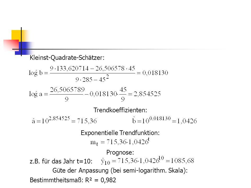 Kleinst-Quadrate-Schätzer: Trendkoeffizienten: Exponentielle Trendfunktion: Prognose: z.B.