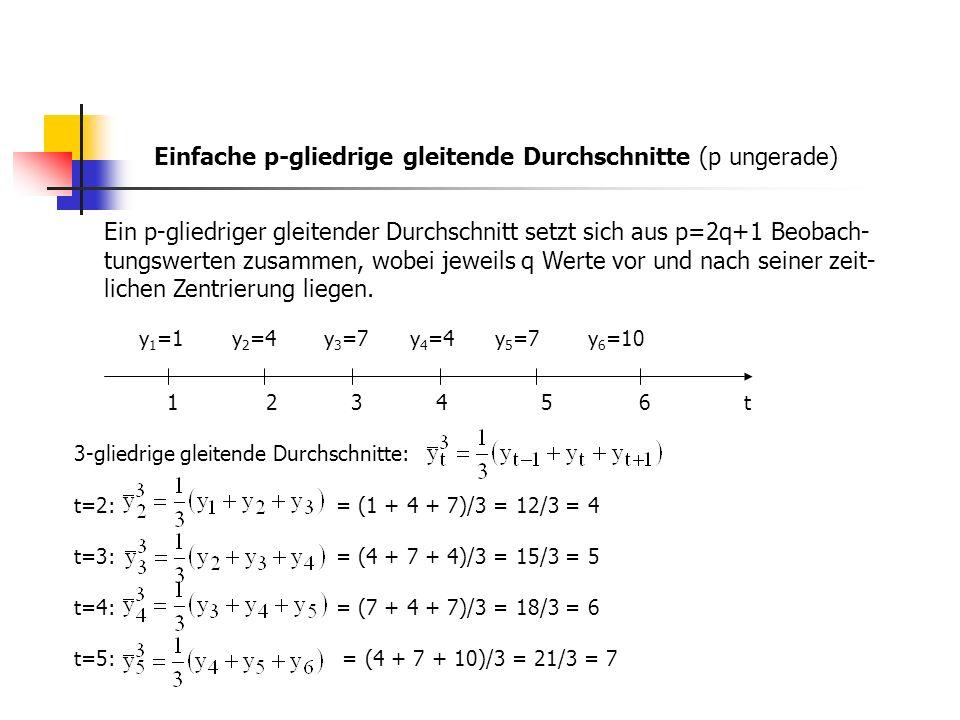 Einfache p-gliedrige gleitende Durchschnitte (p ungerade) Ein p-gliedriger gleitender Durchschnitt setzt sich aus p=2q+1 Beobach- tungswerten zusammen, wobei jeweils q Werte vor und nach seiner zeit- lichen Zentrierung liegen.
