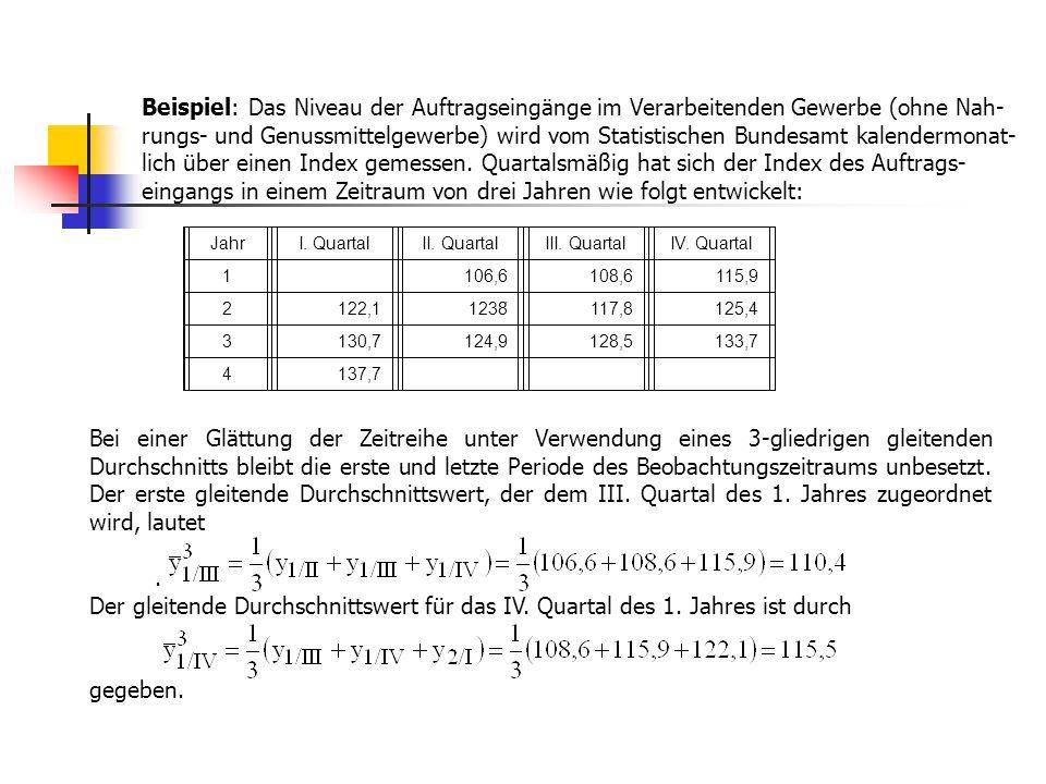 Beispiel: Das Niveau der Auftragseingänge im Verarbeitenden Gewerbe (ohne Nah- rungs- und Genussmittelgewerbe) wird vom Statistischen Bundesamt kalendermonat- lich über einen Index gemessen.