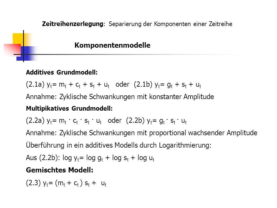 Zeitreihenzerlegung: Separierung der Komponenten einer Zeitreihe Komponentenmodelle Additives Grundmodell: (2.1a) y t = m t + c t + s t + u t oder (2.1b) y t = g t + s t + u t Annahme: Zyklische Schwankungen mit konstanter Amplitude Multipikatives Grundmodell: (2.2a) y t = m t · c t · s t · u t oder (2.2b) y t = g t · s t · u t Annahme: Zyklische Schwankungen mit proportional wachsender Amplitude Überführung in ein additives Modells durch Logarithmierung: Aus (2.2b): log y t = log g t + log s t + log u t Gemischtes Modell: (2.3) y t = (m t + c t ) s t + u t