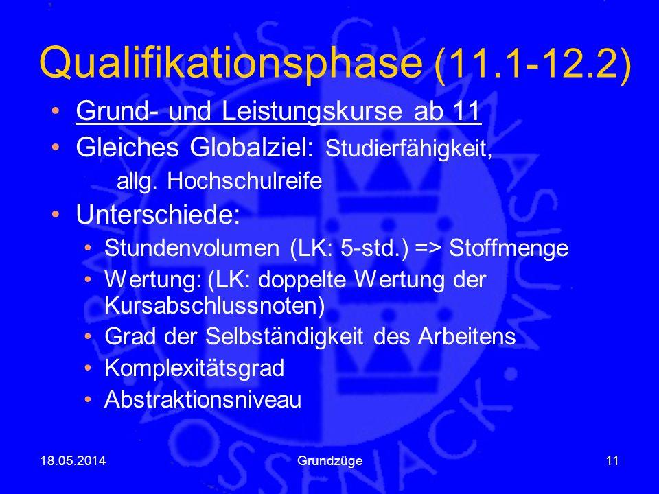 Qualifikationsphase (11.1-12.2) Grund- und Leistungskurse ab 11 Gleiches Globalziel: Studierfähigkeit, allg. Hochschulreife Unterschiede: Stundenvolum