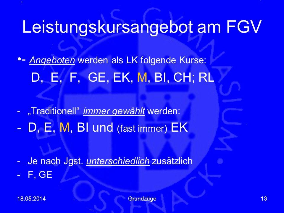 Leistungskursangebot am FGV - Angeboten werden als LK folgende Kurse: D, E, F, GE, EK, M, BI, CH; RL -Traditionell immer gewählt werden: -D, E, M, BI und (fast immer) EK -Je nach Jgst.