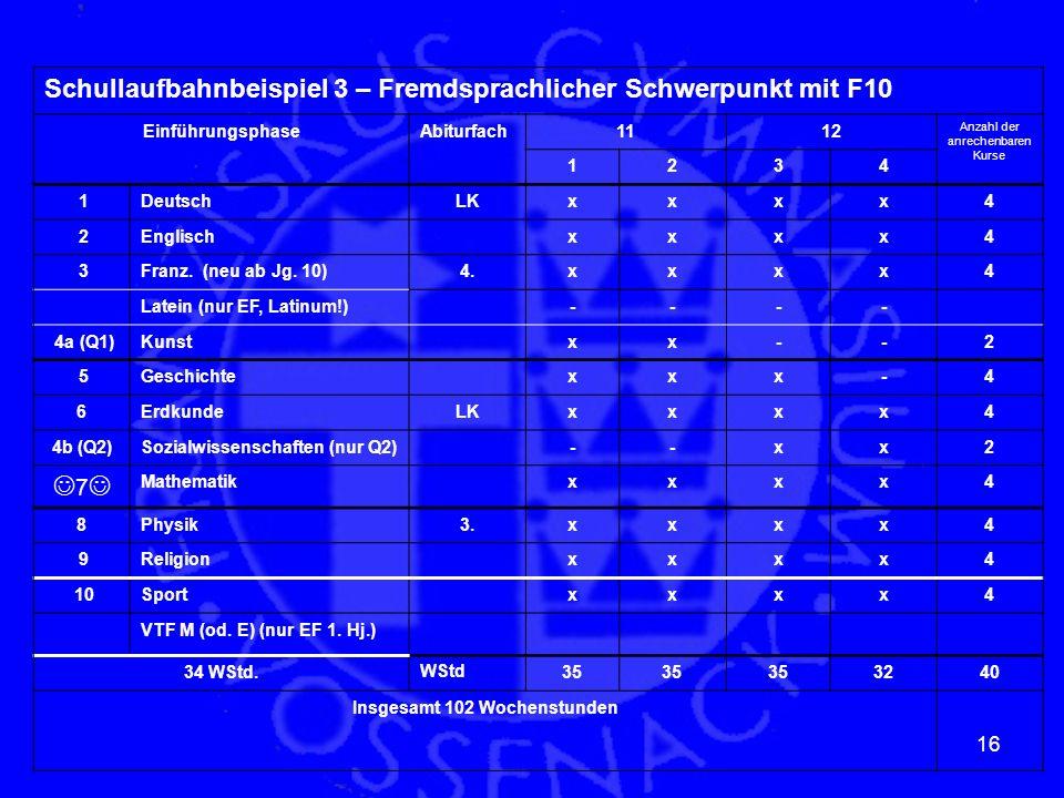 16 Schullaufbahnbeispiel 3 – Fremdsprachlicher Schwerpunkt mit F10 EinführungsphaseAbiturfach1112 Anzahl der anrechenbaren Kurse 1234 1DeutschLKxxxx4 2Englischxxxx4 3Franz.