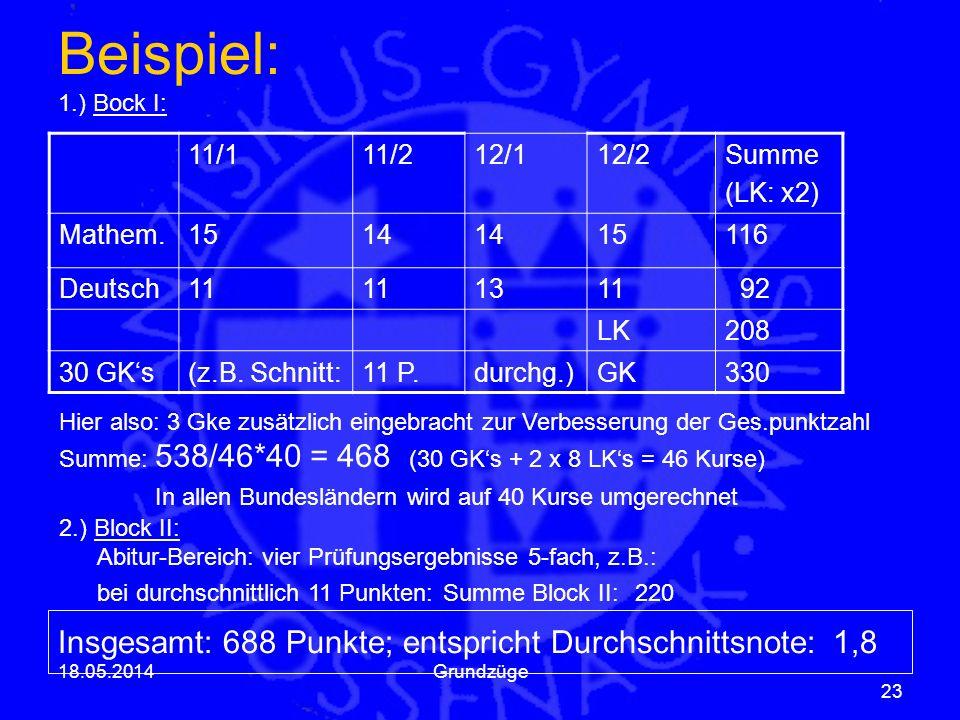 Beispiel: 1.) Bock I: 18.05.2014Grundzüge 23 11/111/212/112/2Summe (LK: x2) Mathem.1514 15116 Deutsch11 1311 92 LK208 30 GKs(z.B. Schnitt:11 P.durchg.