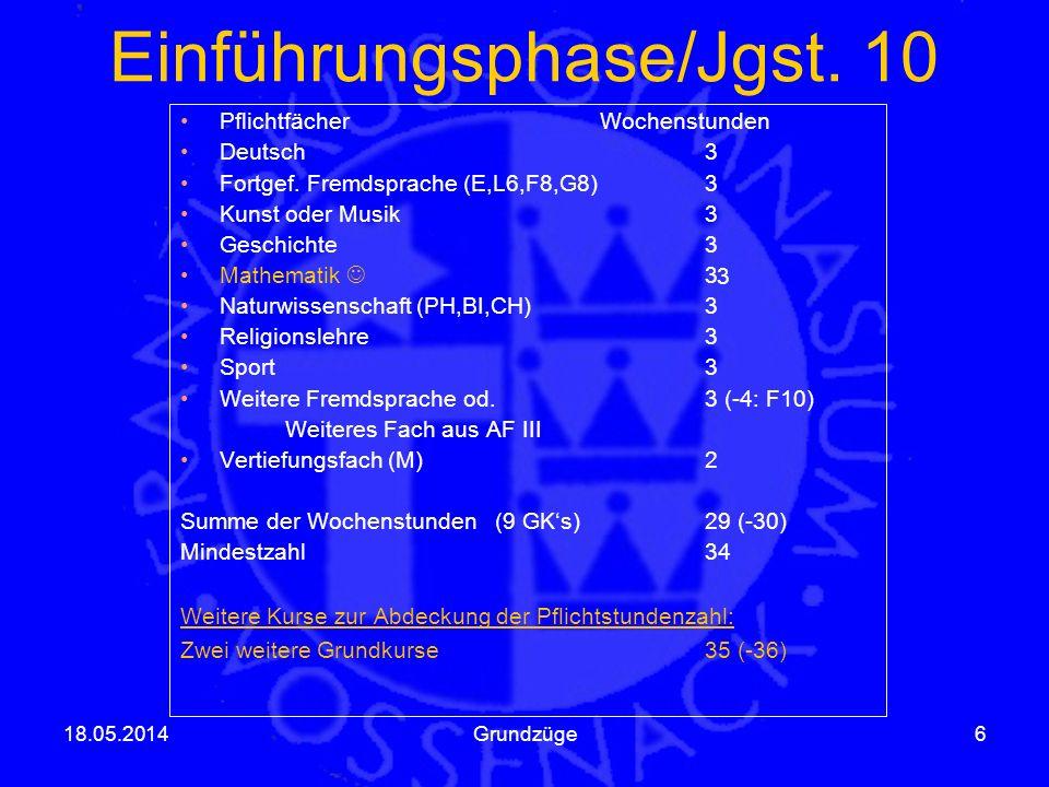 Einführungsphase/Jgst. 10 PflichtfächerWochenstunden Deutsch3 Fortgef. Fremdsprache (E,L6,F8,G8)3 Kunst oder Musik3 Geschichte3 Mathematik 3 Naturwiss