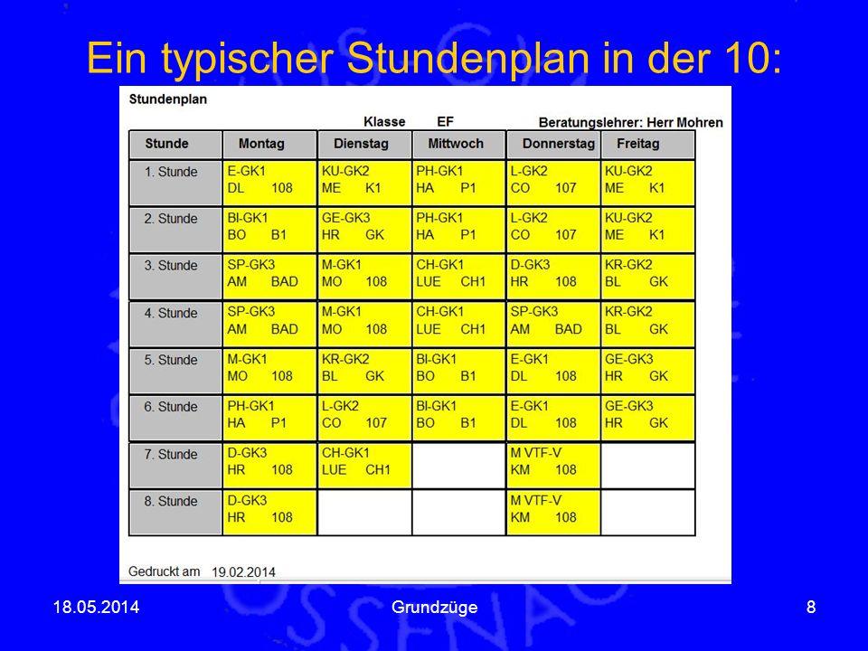 Ein typischer Stundenplan in der 10: 18.05.2014Grundzüge8