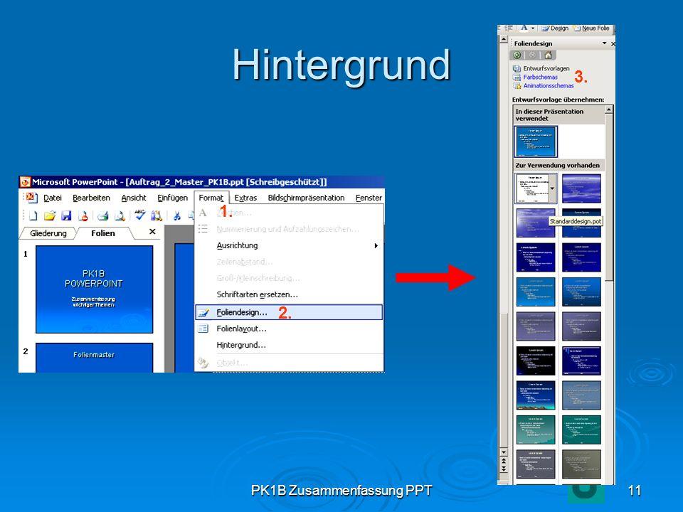 PK1B Zusammenfassung PPT11 Hintergrund 1. 2. 3.