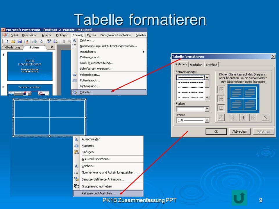 PK1B Zusammenfassung PPT9 Tabelle formatieren