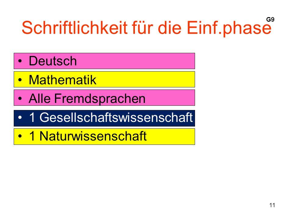 Deutsch Mathematik Alle Fremdsprachen 1 Gesellschaftswissenschaft 1 Naturwissenschaft 11 Schriftlichkeit für die Einf.phase G9