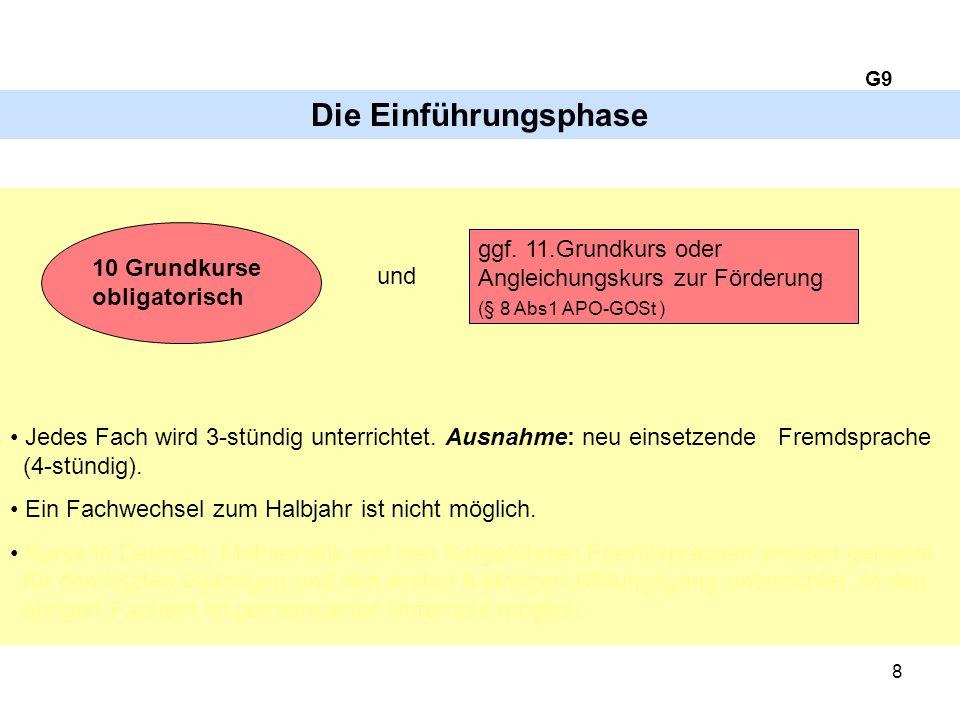 10 Grundkurse obligatorisch ggf.