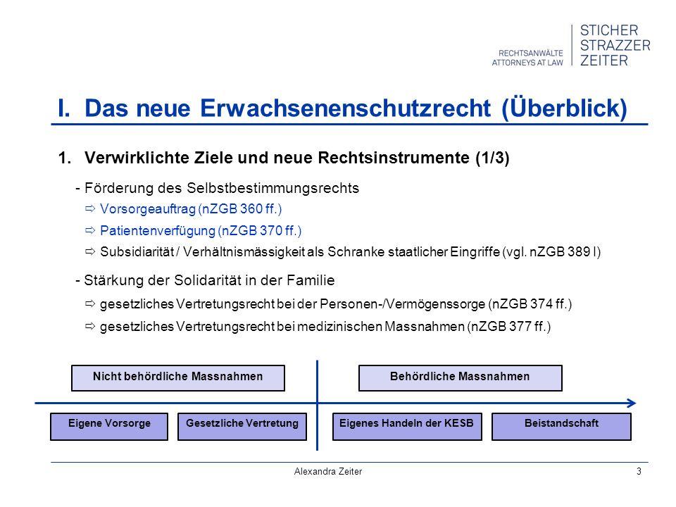Alexandra Zeiter3 1.Verwirklichte Ziele und neue Rechtsinstrumente (1/3) -Förderung des Selbstbestimmungsrechts Vorsorgeauftrag (nZGB 360 ff.) Patientenverfügung (nZGB 370 ff.) Subsidiarität / Verhältnismässigkeit als Schranke staatlicher Eingriffe (vgl.