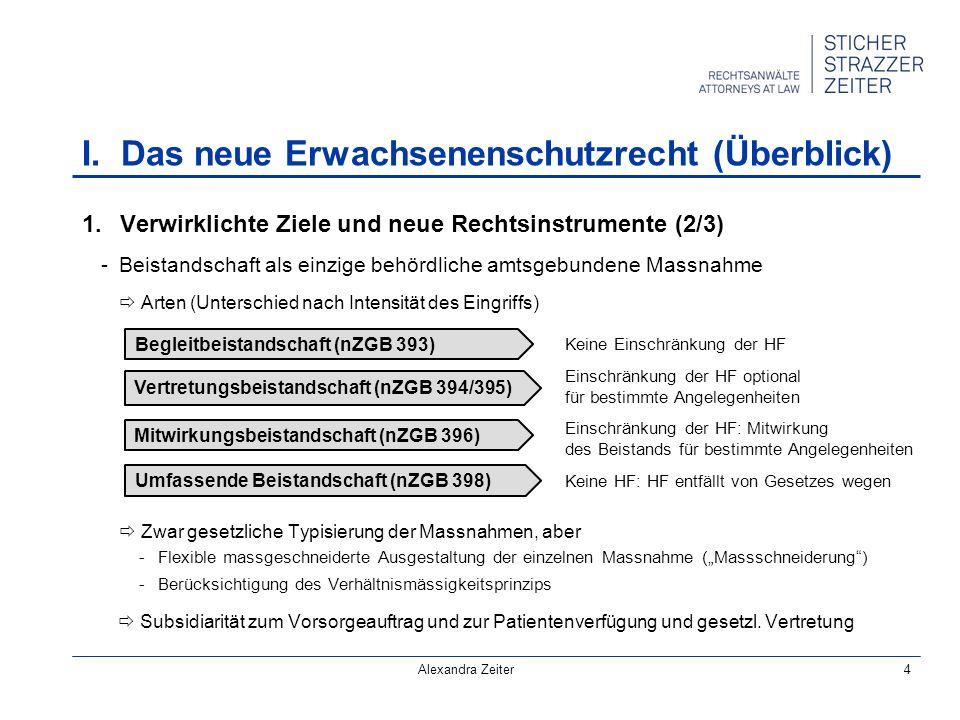 Alexandra Zeiter5 1.Verwirklichte Ziele und neue Rechtsinstrumente (3/3) -Beseitigung/Vermeidung von gesellschaftlichen Stigmatisierungen Verzicht auf Veröffentlichung der angeordneten Massnahmen Verzicht auf Begriffe wie Vormundschaft, Vormund, Mündel -besserer Schutz von urteilsunfähigen Personen in Einrichtungen Betreuungsvertrag (nZGB 382) Regelung betreffend Einschränkung der Bewegungsfreiheit (nZGB 383 ff.) Gewährleistung von Kontakten und (grundsätzlich) freier Arztwahl (nZGB 386) Aufsicht der Kantone über die Einrichtungen (nZGB 387) I.Das neue Erwachsenenschutzrecht (Überblick)