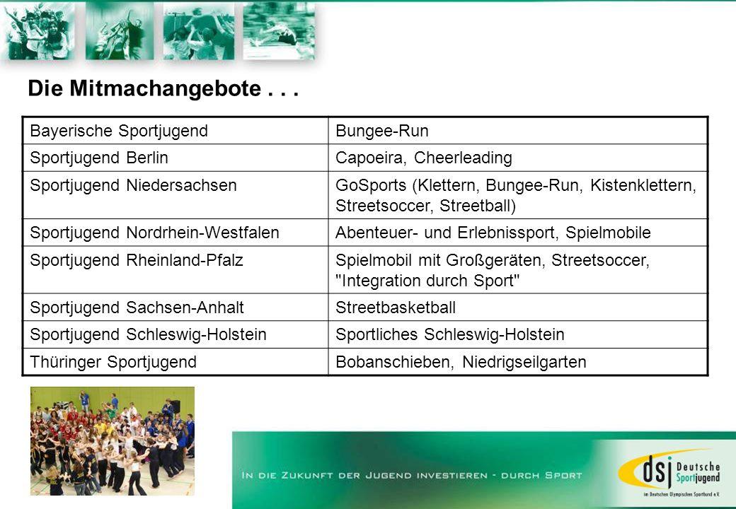 Die Mitmachangebote... Bayerische SportjugendBungee-Run Sportjugend BerlinCapoeira, Cheerleading Sportjugend NiedersachsenGoSports (Klettern, Bungee-R