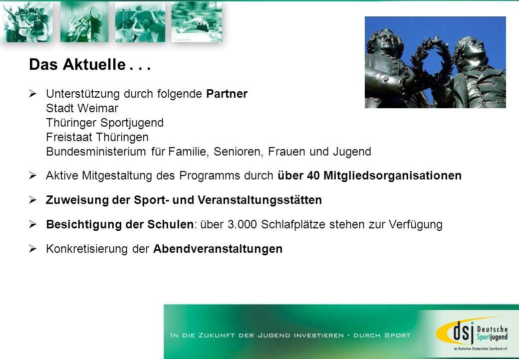 Das Aktuelle... Unterstützung durch folgende Partner Stadt Weimar Thüringer Sportjugend Freistaat Thüringen Bundesministerium für Familie, Senioren, F