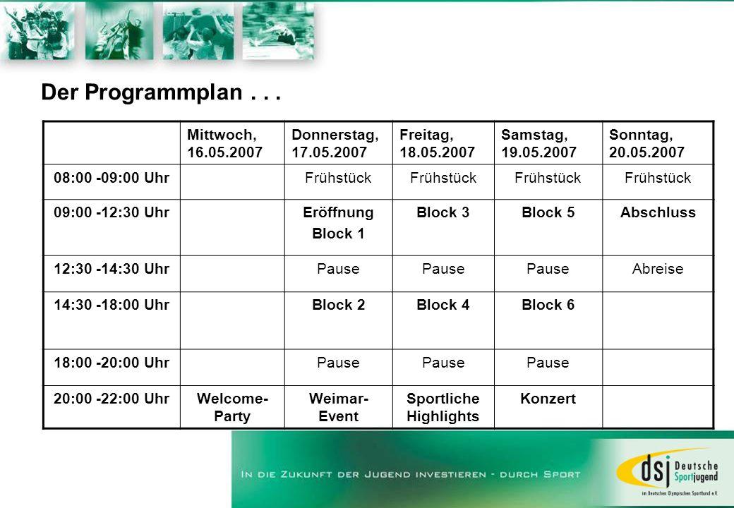 Der Programmplan...
