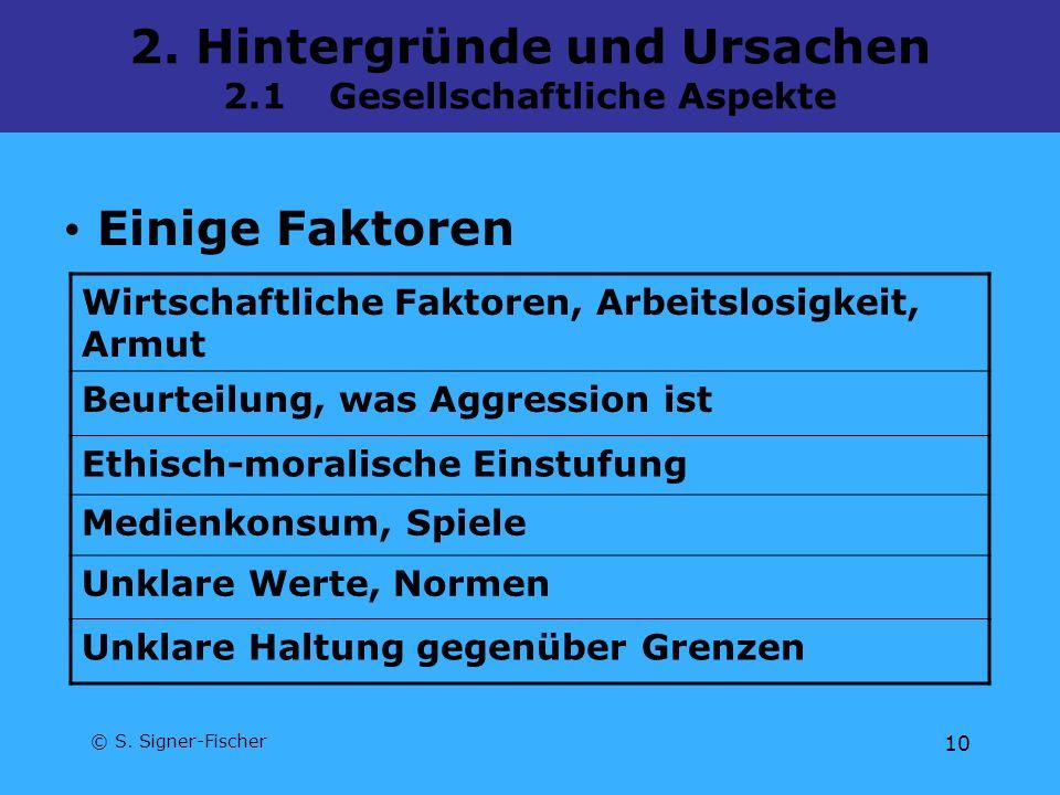 © S. Signer-Fischer 10 2. Hintergründe und Ursachen 2.1Gesellschaftliche Aspekte Einige Faktoren Wirtschaftliche Faktoren, Arbeitslosigkeit, Armut Beu