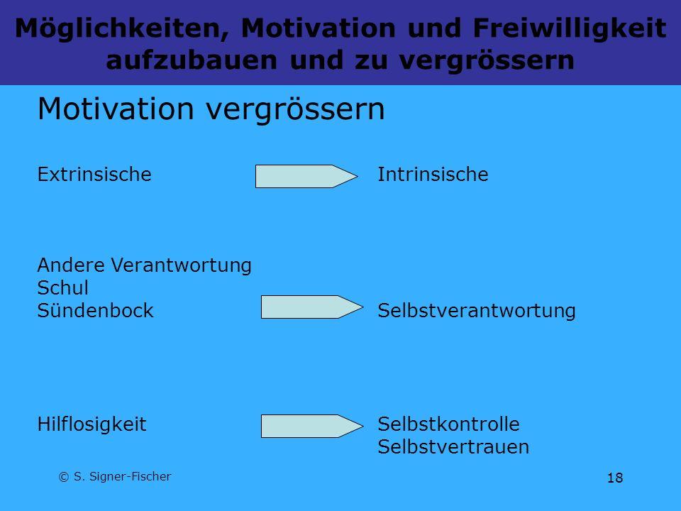 © S. Signer-Fischer 18 Möglichkeiten, Motivation und Freiwilligkeit aufzubauen und zu vergrössern Motivation vergrössern ExtrinsischeIntrinsische Ande