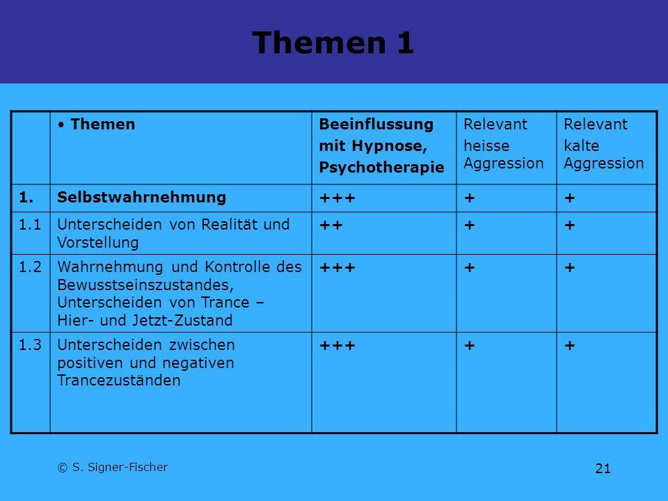 © S. Signer-Fischer 21 Themen 1 ThemenBeeinflussung mit Hypnose, Psychotherapie Relevant heisse Aggression Relevant kalte Aggression 1.Selbstwahrnehmu