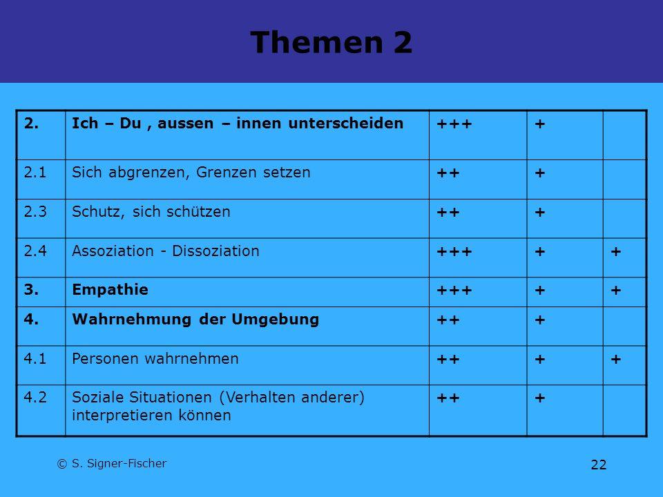 © S. Signer-Fischer 22 Themen 2 2.Ich – Du, aussen – innen unterscheiden++++ 2.1Sich abgrenzen, Grenzen setzen+++ 2.3Schutz, sich schützen+++ 2.4Assoz