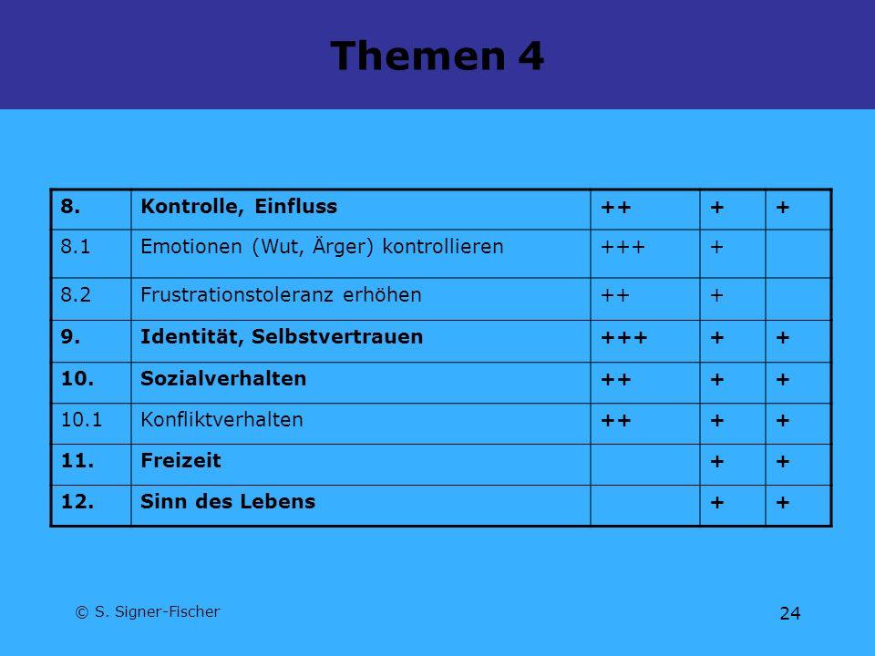 © S. Signer-Fischer 24 Themen 4 8.Kontrolle, Einfluss++++ 8.1Emotionen (Wut, Ärger) kontrollieren++++ 8.2Frustrationstoleranz erhöhen+++ 9.Identität,