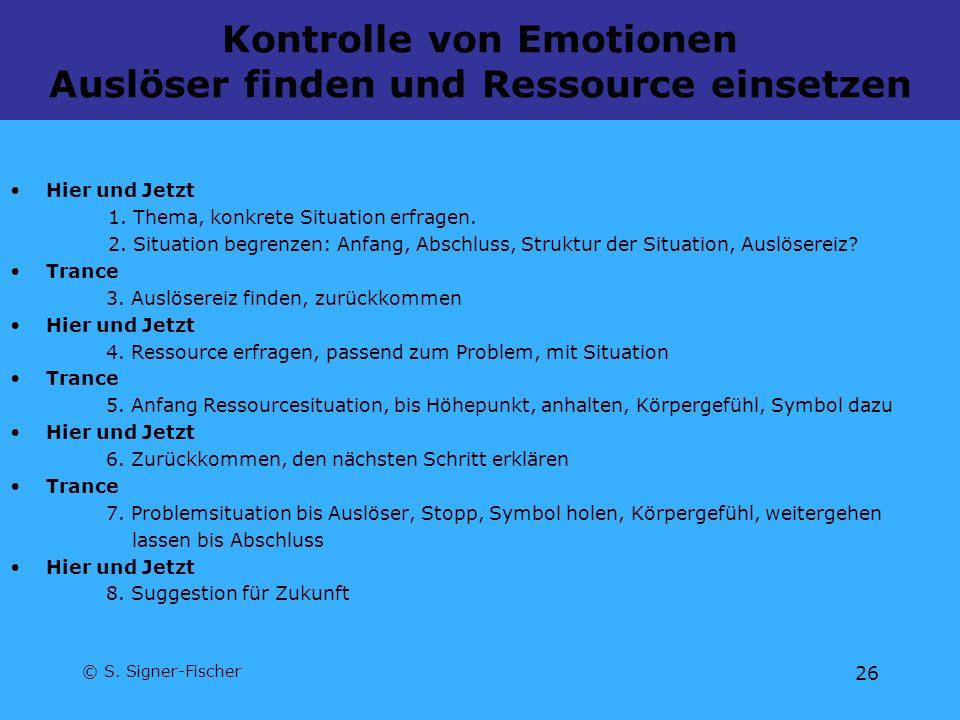 © S. Signer-Fischer 26 Kontrolle von Emotionen Auslöser finden und Ressource einsetzen Hier und Jetzt 1. Thema, konkrete Situation erfragen. 2. Situat