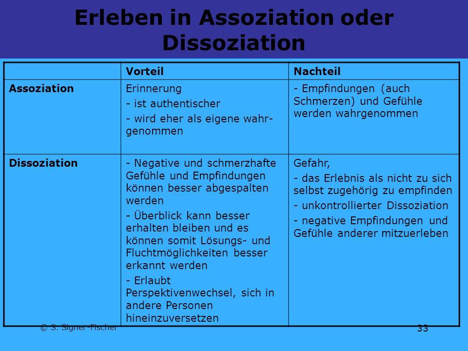 © S. Signer-Fischer 33 Erleben in Assoziation oder Dissoziation VorteilNachteil AssoziationErinnerung - ist authentischer - wird eher als eigene wahr-