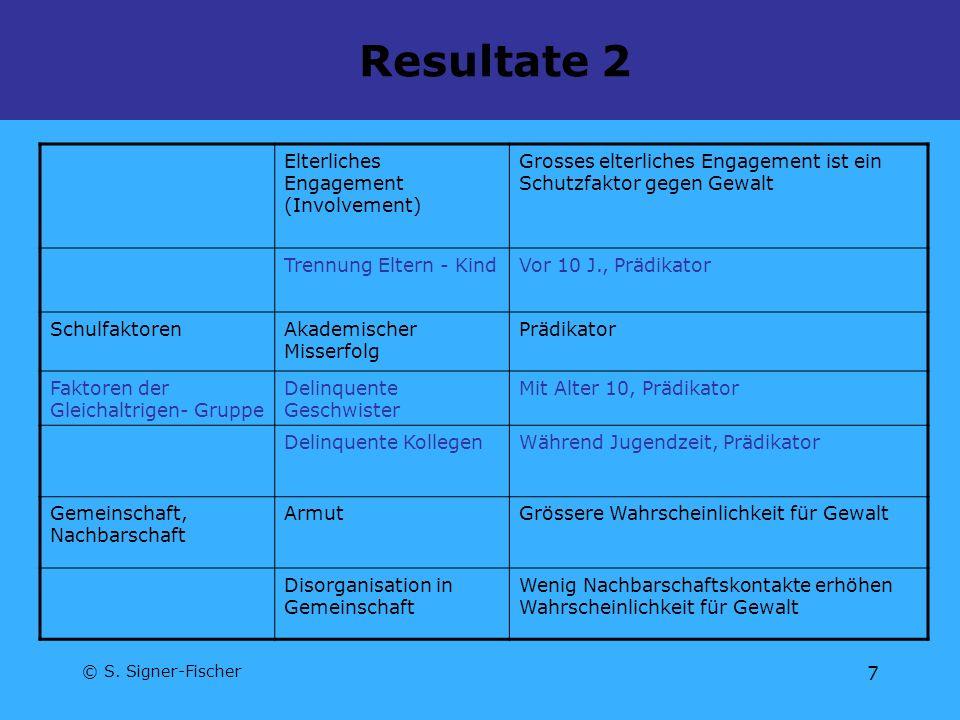 © S. Signer-Fischer 7 Resultate 2 Elterliches Engagement (Involvement) Grosses elterliches Engagement ist ein Schutzfaktor gegen Gewalt Trennung Elter