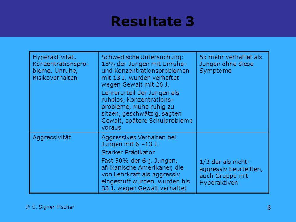 © S. Signer-Fischer 8 Resultate 3 Hyperaktivität, Konzentrationspro- bleme, Unruhe, Risikoverhalten Schwedische Untersuchung: 15% der Jungen mit Unruh