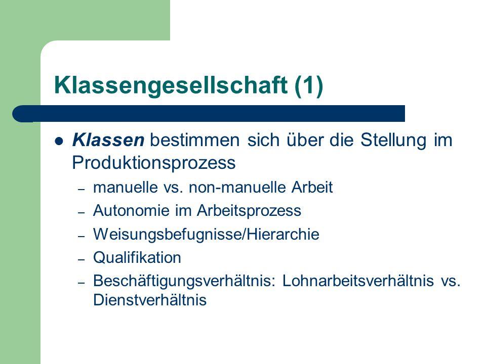Klassengesellschaft (1) Klassen bestimmen sich über die Stellung im Produktionsprozess – manuelle vs. non-manuelle Arbeit – Autonomie im Arbeitsprozes