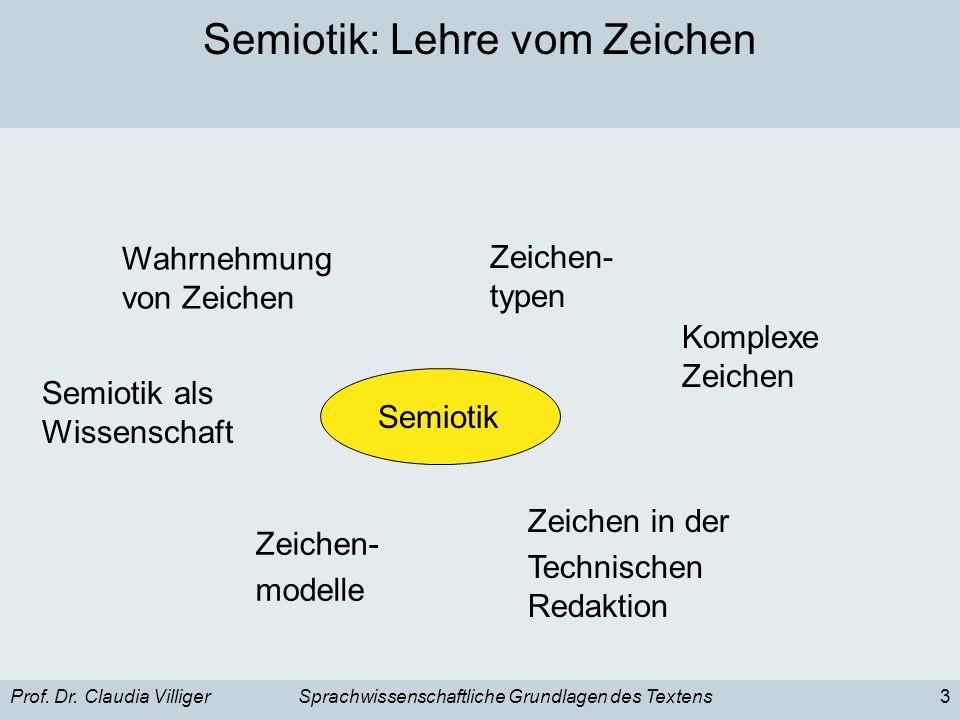 Semiotik als Wissenschaft und Wahrnehmung von Zeichen