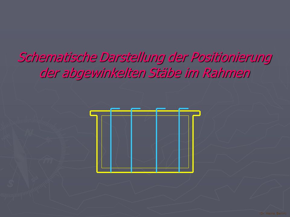 Schematische Darstellung der Positionierung der abgewinkelten Stäbe im Rahmen (Dr. Heine, Berlin)