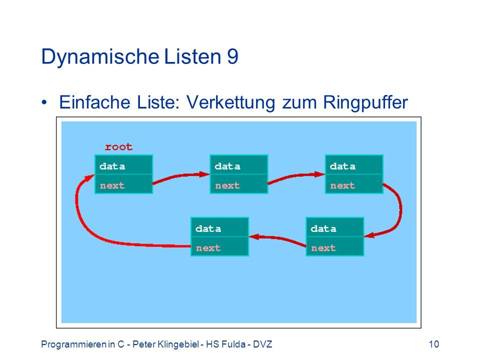 Programmieren in C - Peter Klingebiel - HS Fulda - DVZ10 Dynamische Listen 9 Einfache Liste: Verkettung zum Ringpuffer