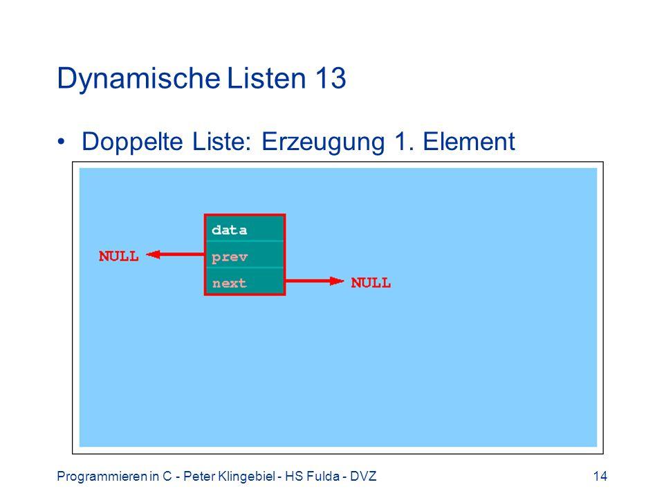 Programmieren in C - Peter Klingebiel - HS Fulda - DVZ14 Dynamische Listen 13 Doppelte Liste: Erzeugung 1. Element