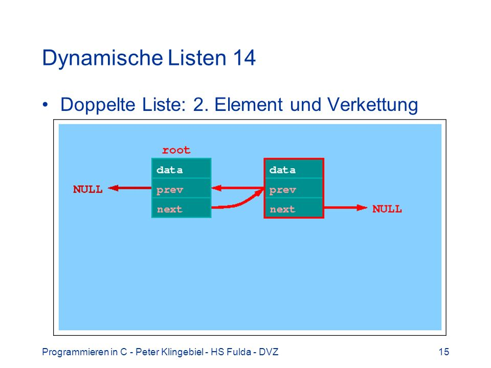 Programmieren in C - Peter Klingebiel - HS Fulda - DVZ15 Dynamische Listen 14 Doppelte Liste: 2. Element und Verkettung