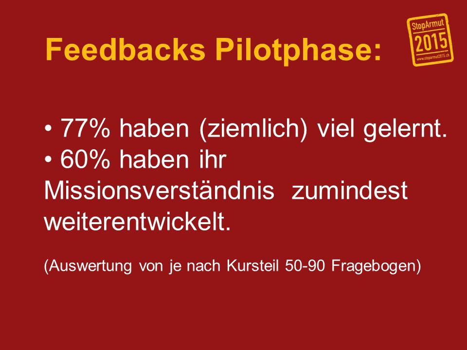 Feedbacks Pilotphase: 77% haben (ziemlich) viel gelernt. 60% haben ihr Missionsverständnis zumindest weiterentwickelt. (Auswertung von je nach Kurstei